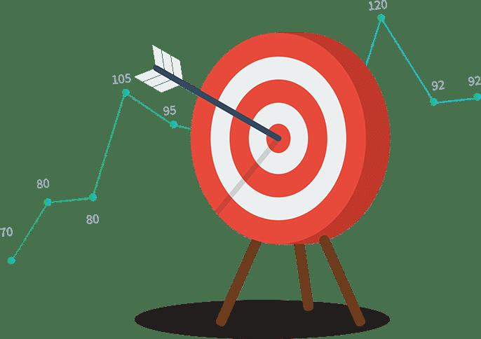 Objectivos e Metas