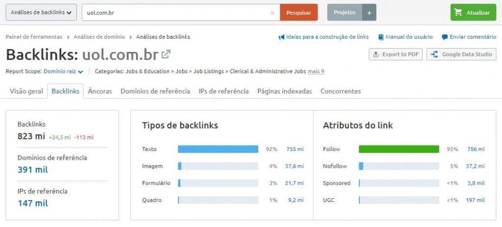Overview da plataforma da SEMrush, que faz uma análise de backlinks para saber como conseguir tráfego orgânico com os sites dos concorrentes