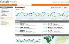 Google Analytics – O que é e porque o devo utilizar