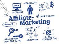 Programas de Marketing de afiliados – quais são?